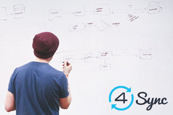 4 Pros_4Sync for Product Developers